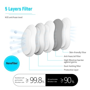i-mu Half Face Smart Electric Masks with Adjustable Silicone Hook&Loop Strap Automatic Dust Respirator Air-purifying Mask with 4PCS Replacement Filters