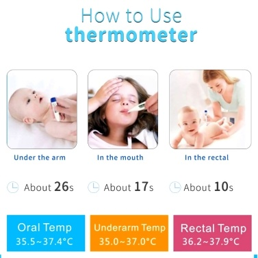 Digital Thermometer Body Temperature Household Waterproof Thermometer by Oral Rectal Underarm Rapidly Tests Fever for Baby Child Adult Pet